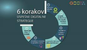 6 korakov digitalna strategija